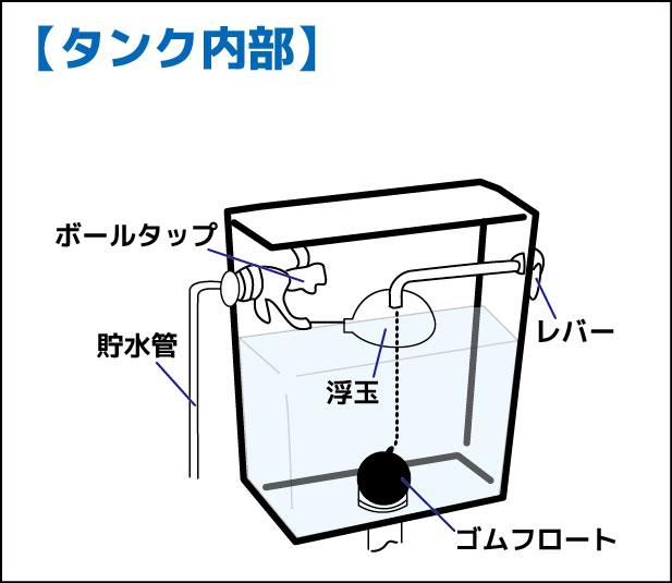1R 東京都町田市・空室対策後